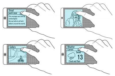 گوشی هوشمند با دو صفحه نمایش!